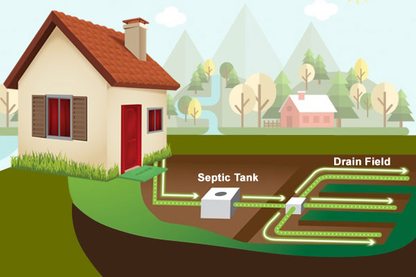 Free Septic Smart Workshop on Saturday, September 23rd
